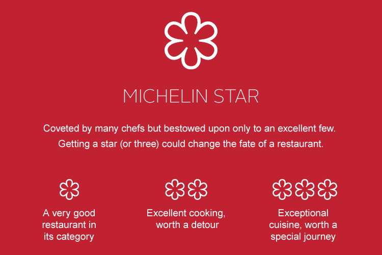 michelin-starred-restaurant (1)